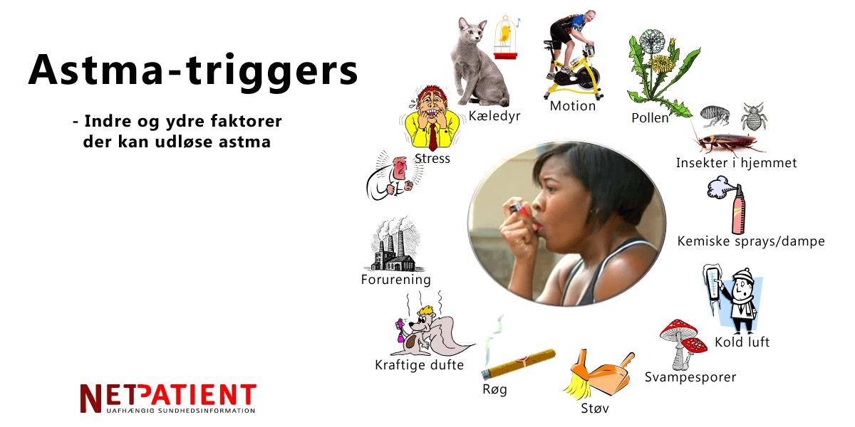 astma anfald